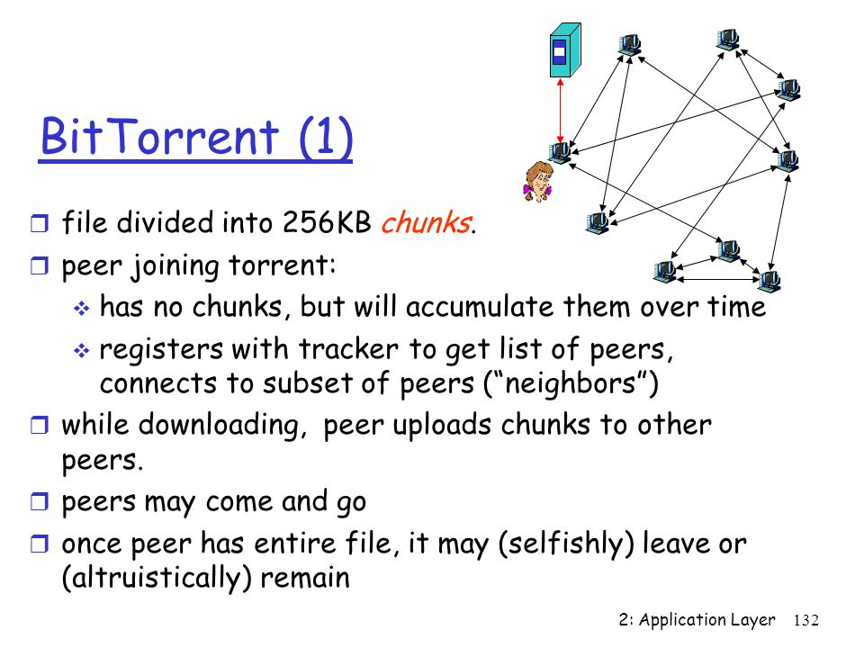 BitTorrent (1) file divided into 256KB chunks. peer joining torrent: