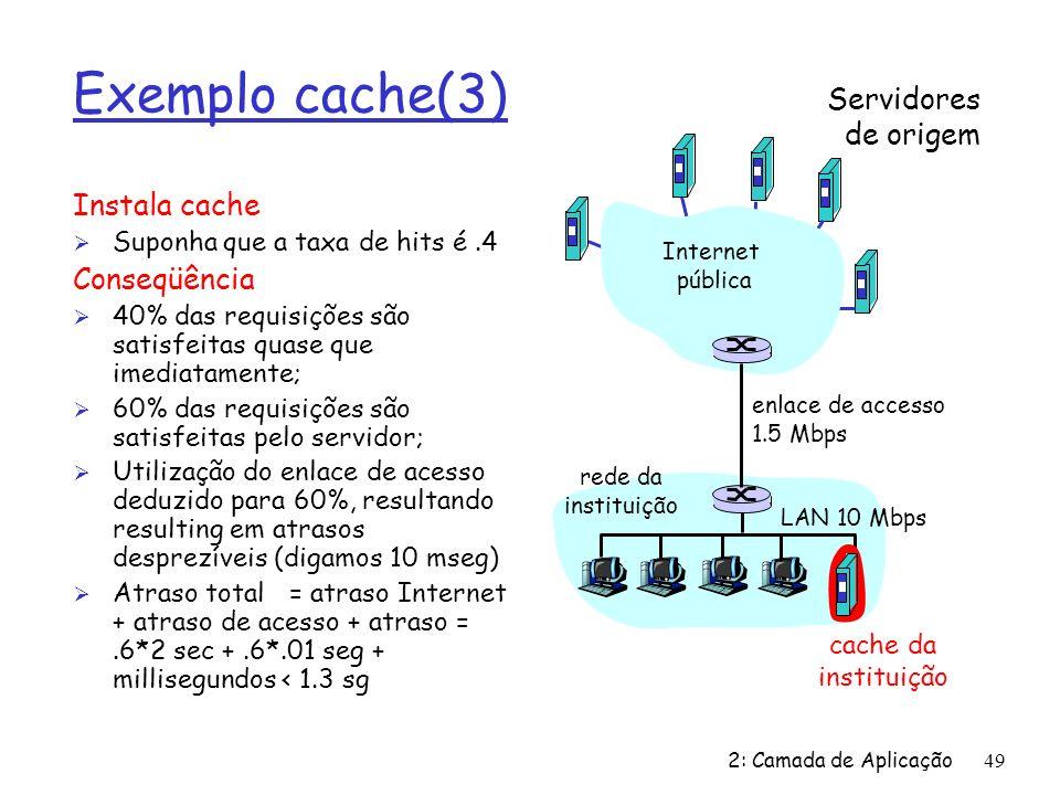 Exemplo cache(3) Servidores de origem Instala cache Conseqüência