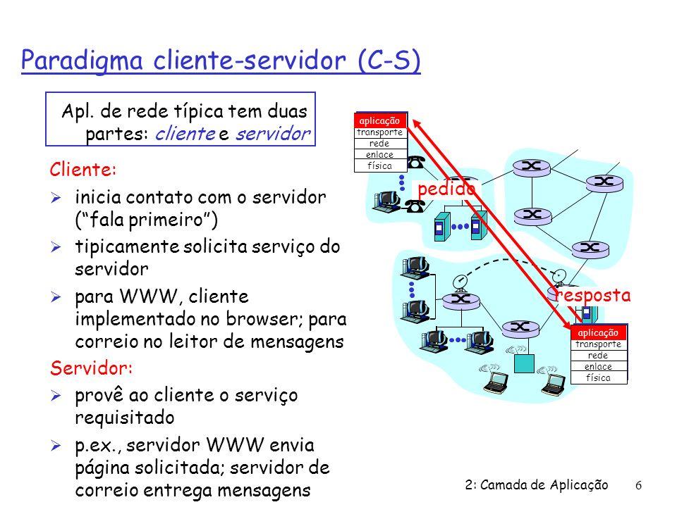 Paradigma cliente-servidor (C-S)