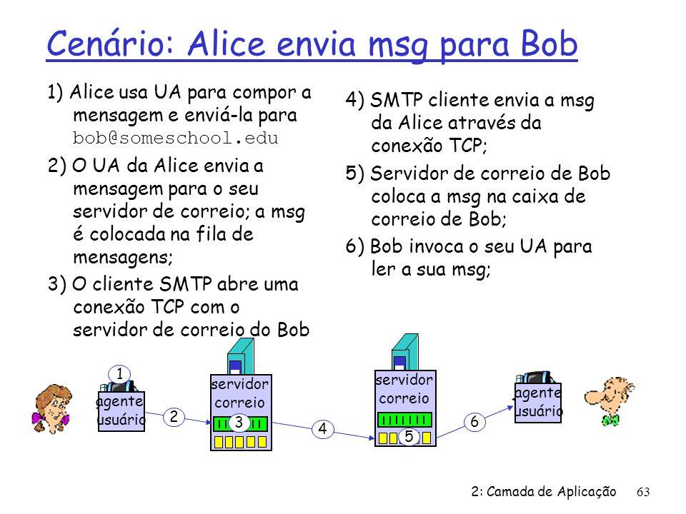 Cenário: Alice envia msg para Bob