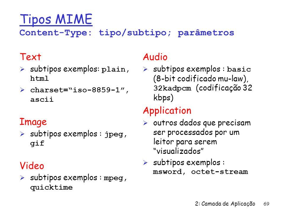 Tipos MIME Content-Type: tipo/subtipo; parâmetros