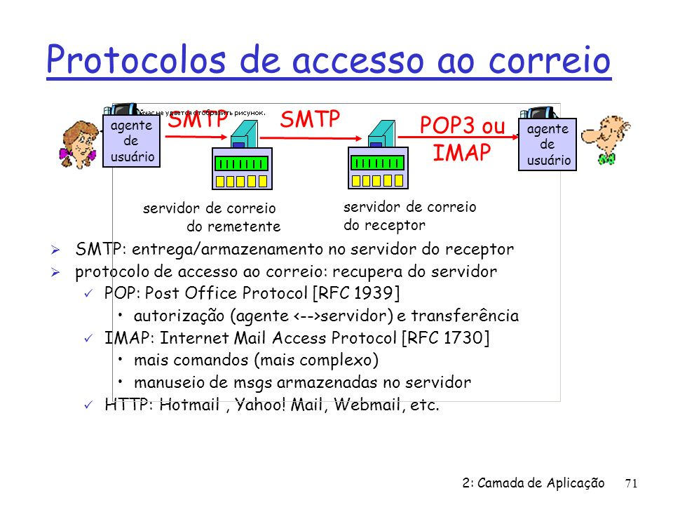 Protocolos de accesso ao correio