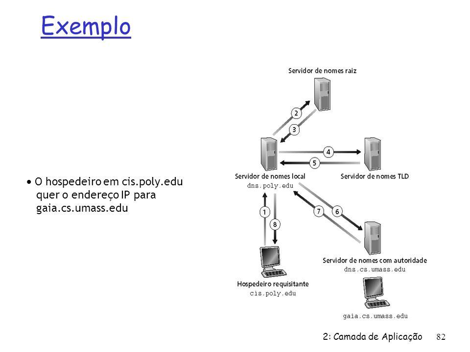 Exemplo  O hospedeiro em cis.poly.edu quer o endereço IP para gaia.cs.umass.edu.