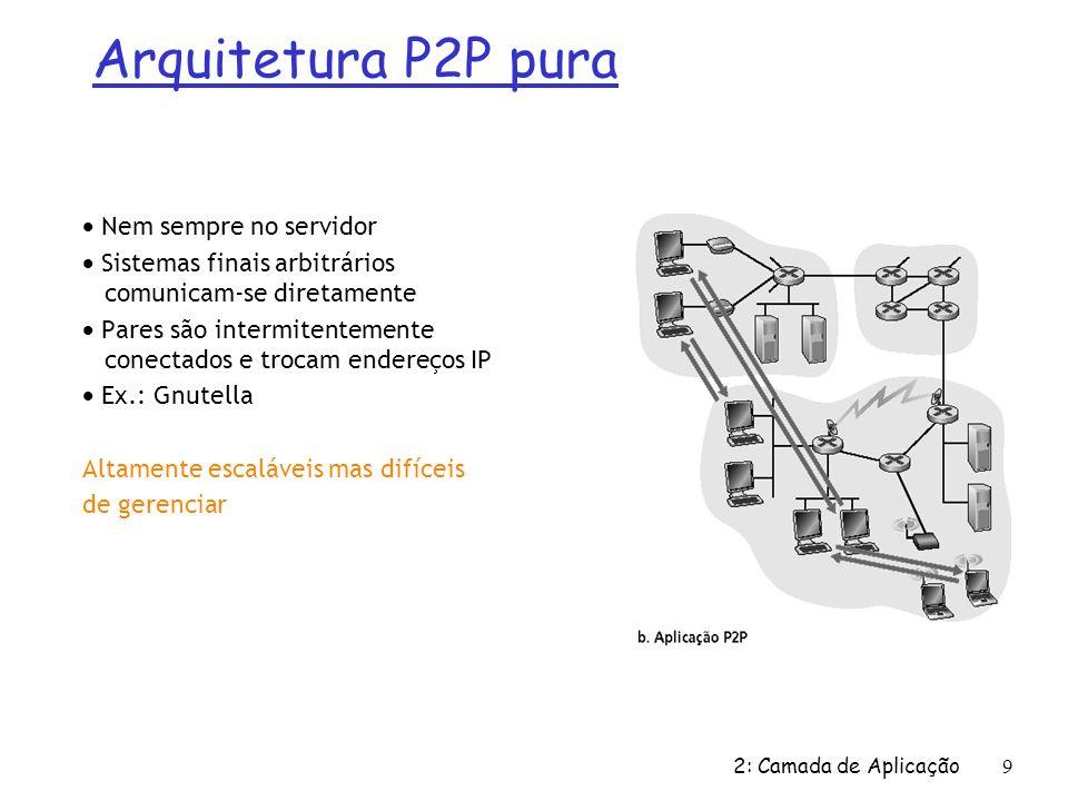 Arquitetura P2P pura  Nem sempre no servidor