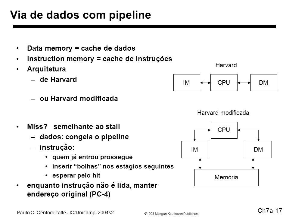 Via de dados com pipeline