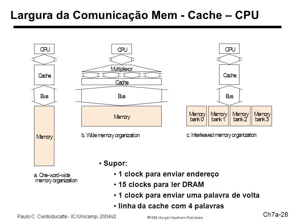 Largura da Comunicação Mem - Cache – CPU