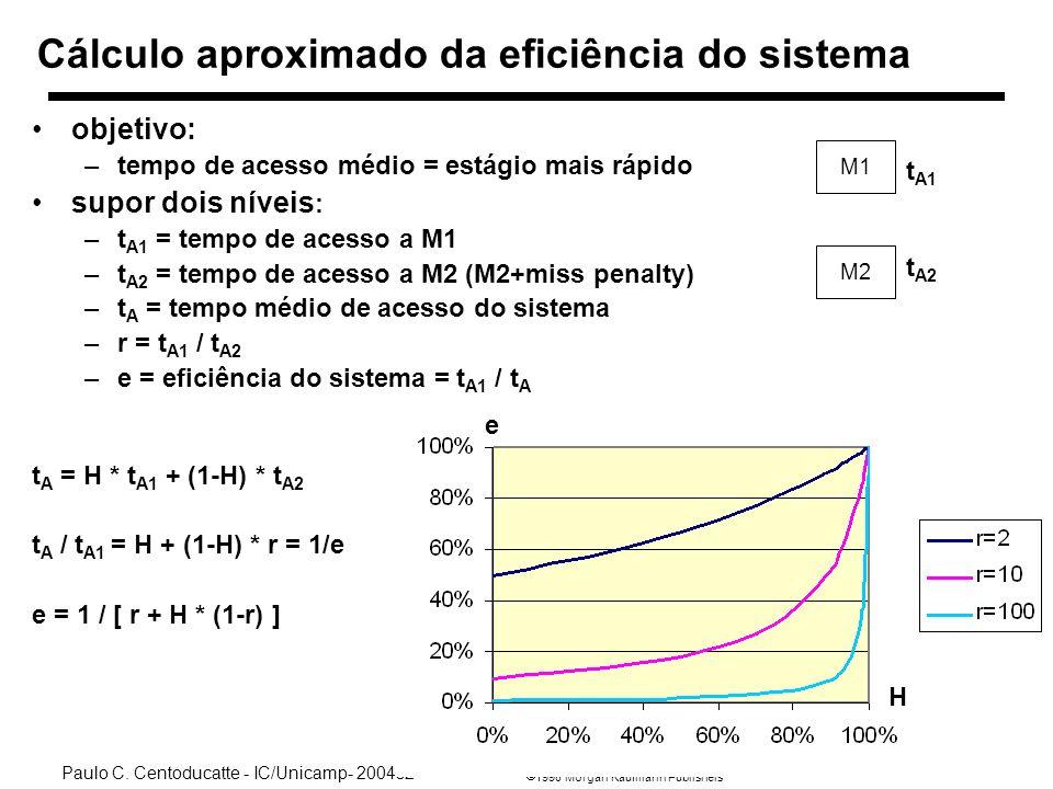 Cálculo aproximado da eficiência do sistema