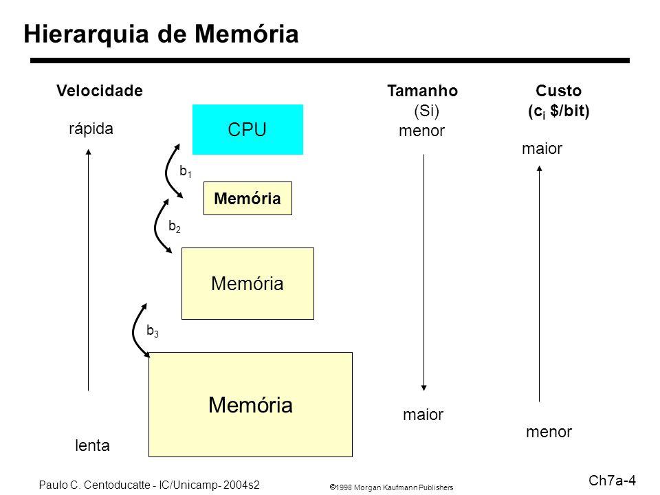 Hierarquia de Memória CPU Velocidade lenta Tamanho (Si) Custo