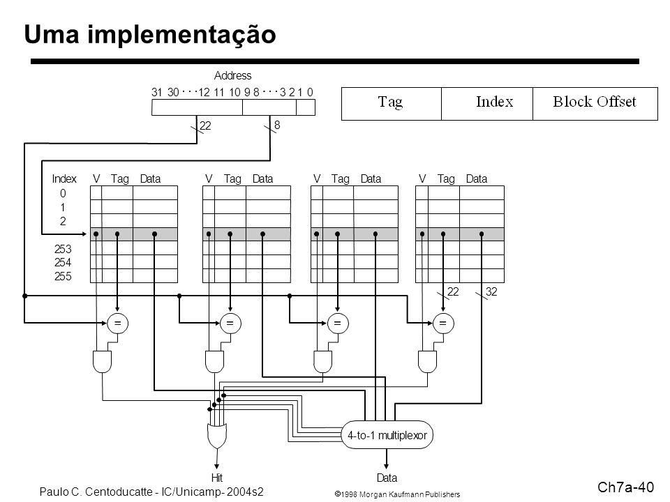 Uma implementação A d r e s 2 8 V T a g I n x 1 5 3 4 D t - o m u l i