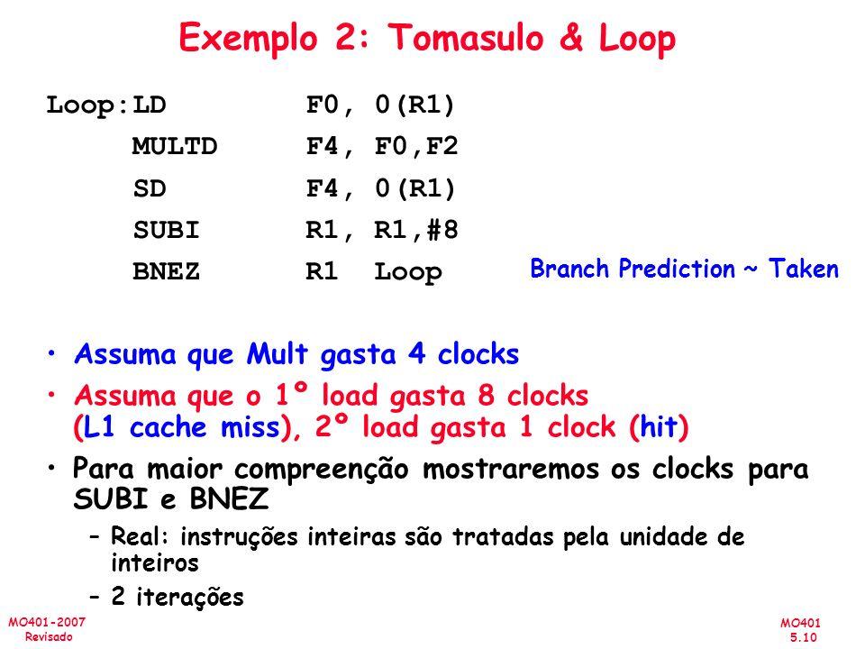 Exemplo 2: Tomasulo & Loop