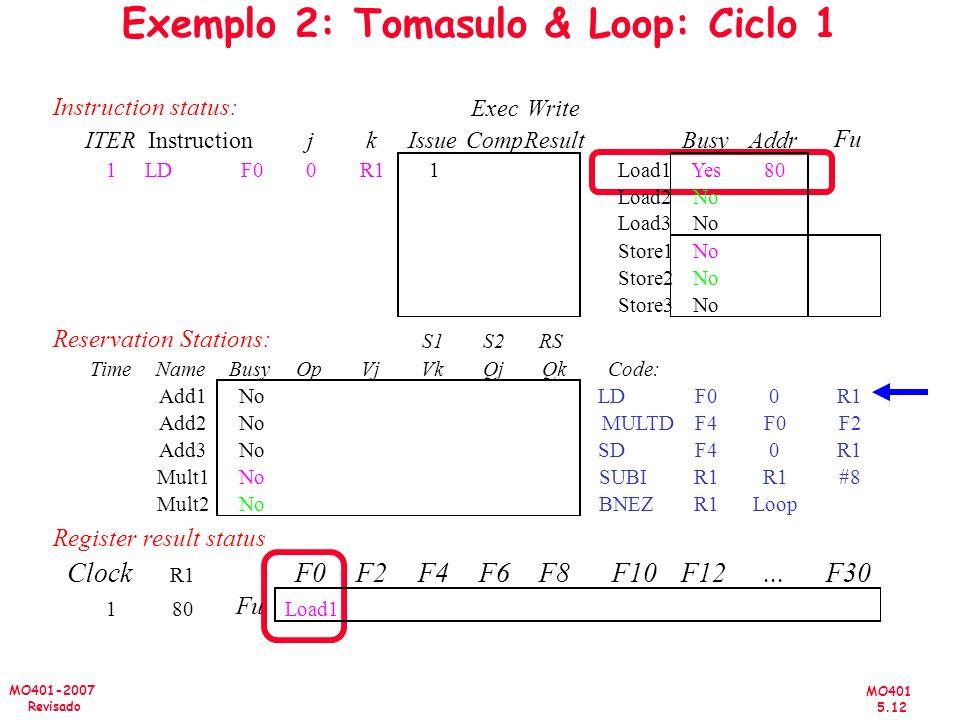 Exemplo 2: Tomasulo & Loop: Ciclo 1
