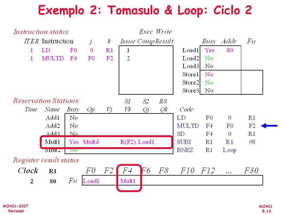 Exemplo 2: Tomasulo & Loop: Ciclo 2
