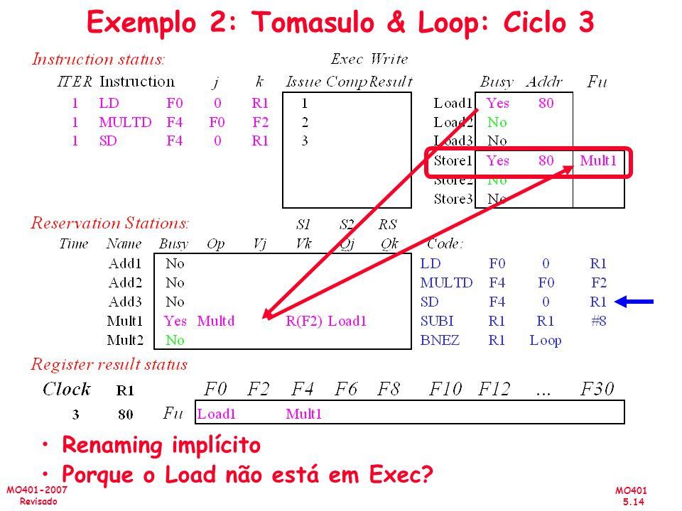 Exemplo 2: Tomasulo & Loop: Ciclo 3