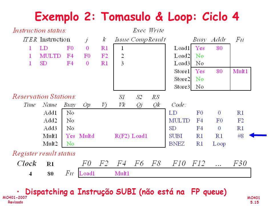 Exemplo 2: Tomasulo & Loop: Ciclo 4