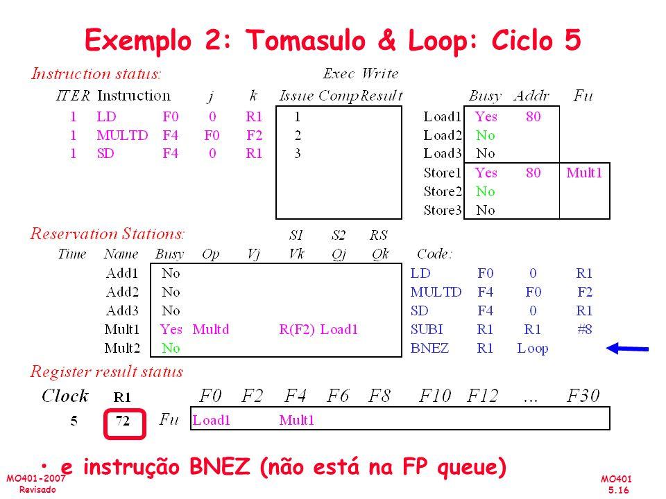 Exemplo 2: Tomasulo & Loop: Ciclo 5