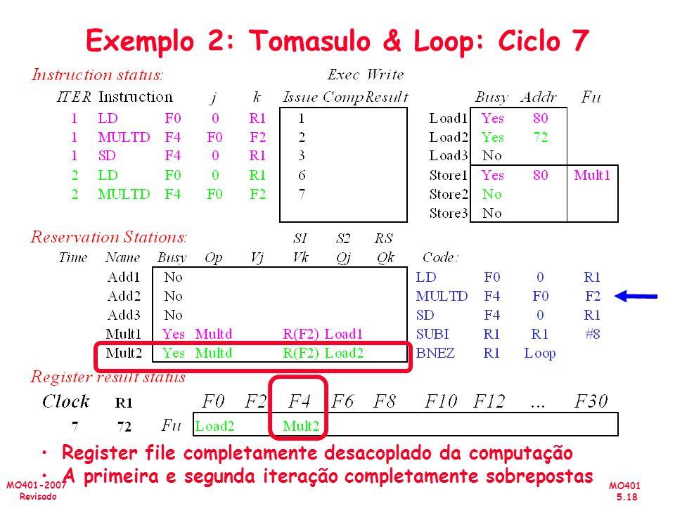 Exemplo 2: Tomasulo & Loop: Ciclo 7