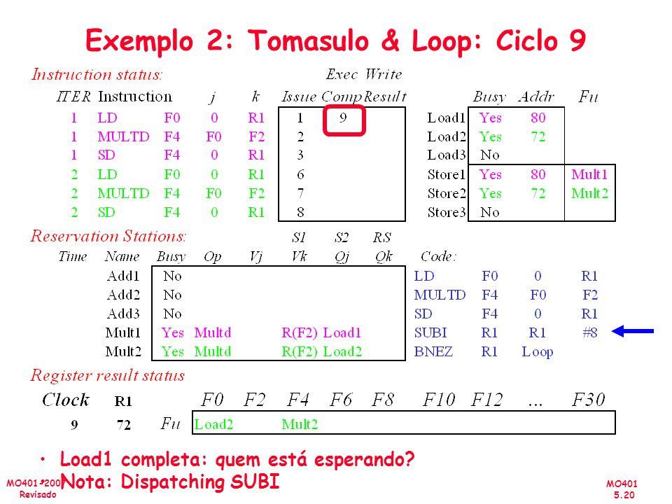 Exemplo 2: Tomasulo & Loop: Ciclo 9