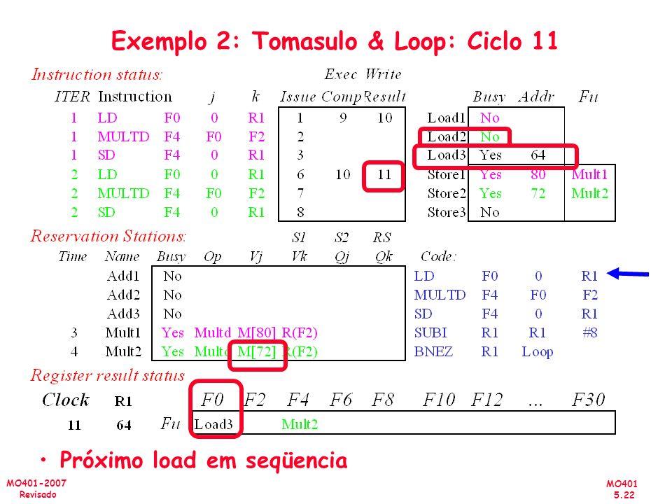 Exemplo 2: Tomasulo & Loop: Ciclo 11