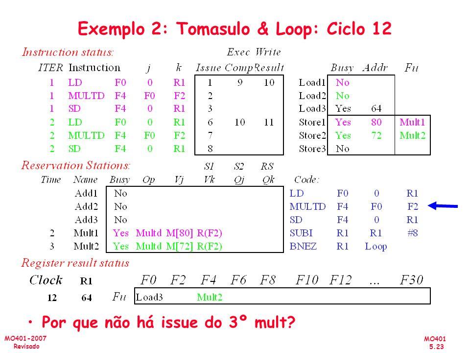 Exemplo 2: Tomasulo & Loop: Ciclo 12