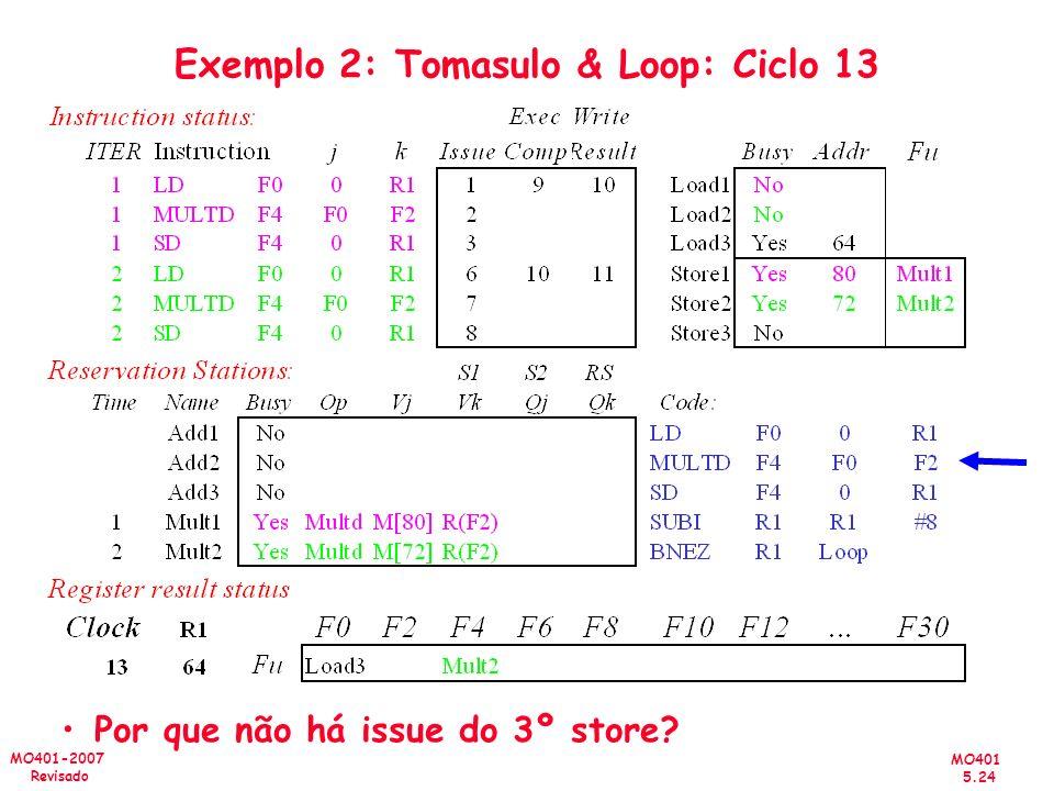 Exemplo 2: Tomasulo & Loop: Ciclo 13