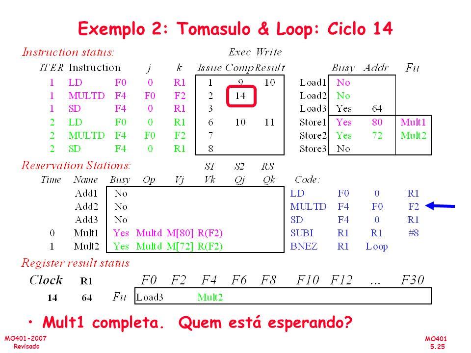 Exemplo 2: Tomasulo & Loop: Ciclo 14