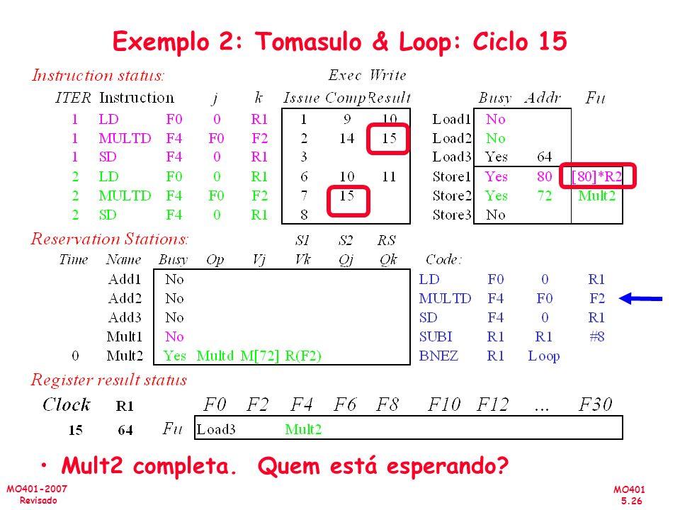 Exemplo 2: Tomasulo & Loop: Ciclo 15