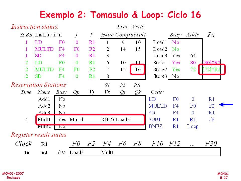 Exemplo 2: Tomasulo & Loop: Ciclo 16