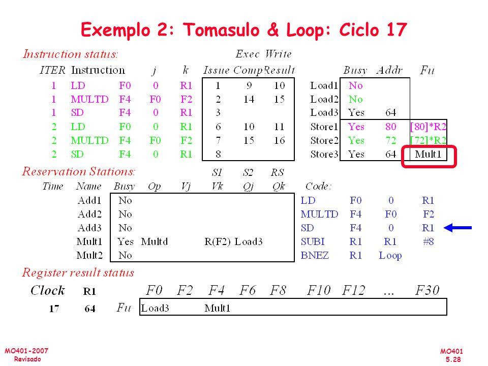 Exemplo 2: Tomasulo & Loop: Ciclo 17
