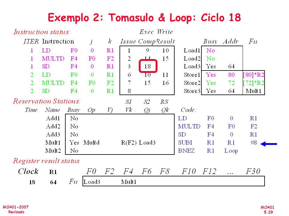Exemplo 2: Tomasulo & Loop: Ciclo 18