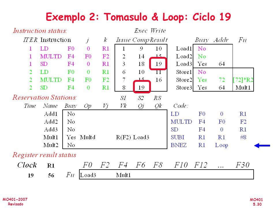 Exemplo 2: Tomasulo & Loop: Ciclo 19