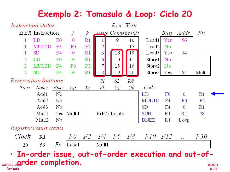 Exemplo 2: Tomasulo & Loop: Ciclo 20