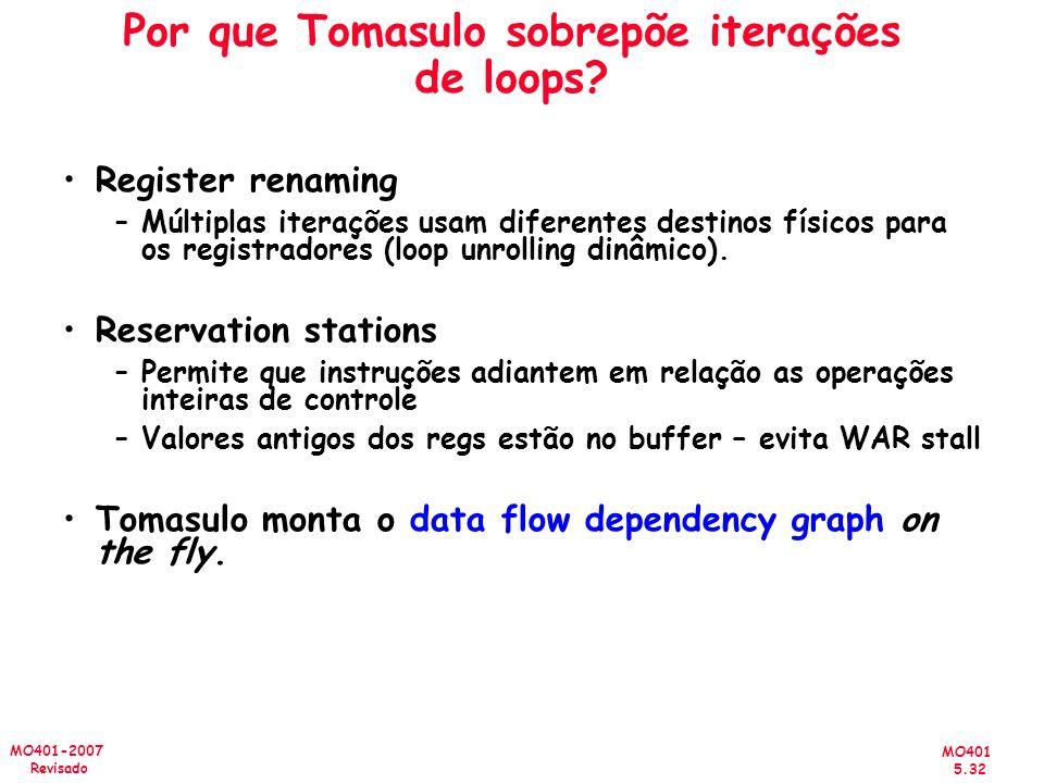 Por que Tomasulo sobrepõe iterações de loops