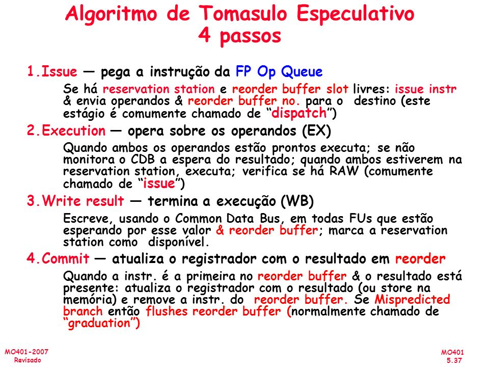 Algoritmo de Tomasulo Especulativo 4 passos