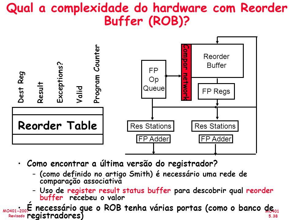 Qual a complexidade do hardware com Reorder Buffer (ROB)