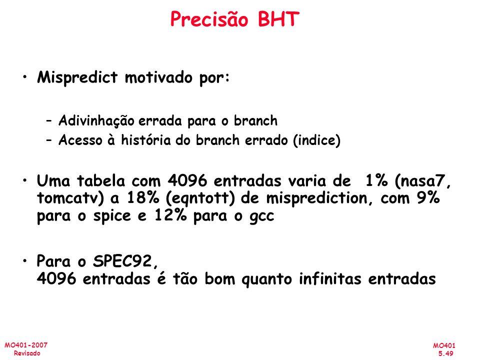 Precisão BHT Mispredict motivado por: