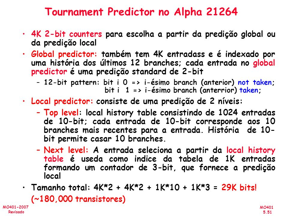 Tournament Predictor no Alpha 21264