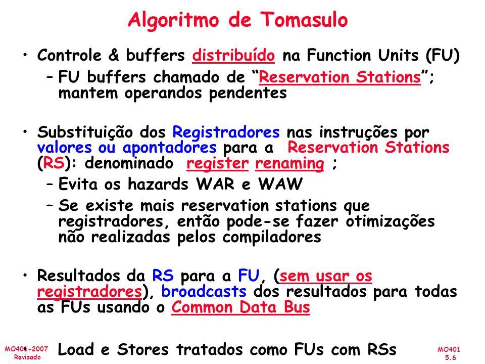 Algoritmo de Tomasulo Controle & buffers distribuído na Function Units (FU) FU buffers chamado de Reservation Stations ; mantem operandos pendentes.