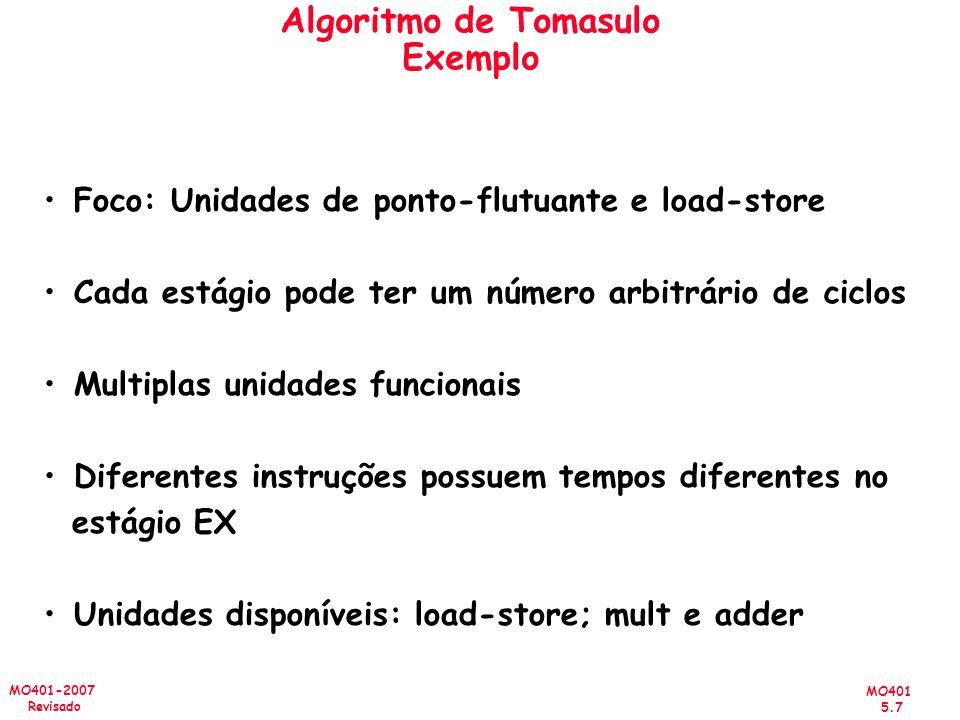 Algoritmo de Tomasulo Exemplo