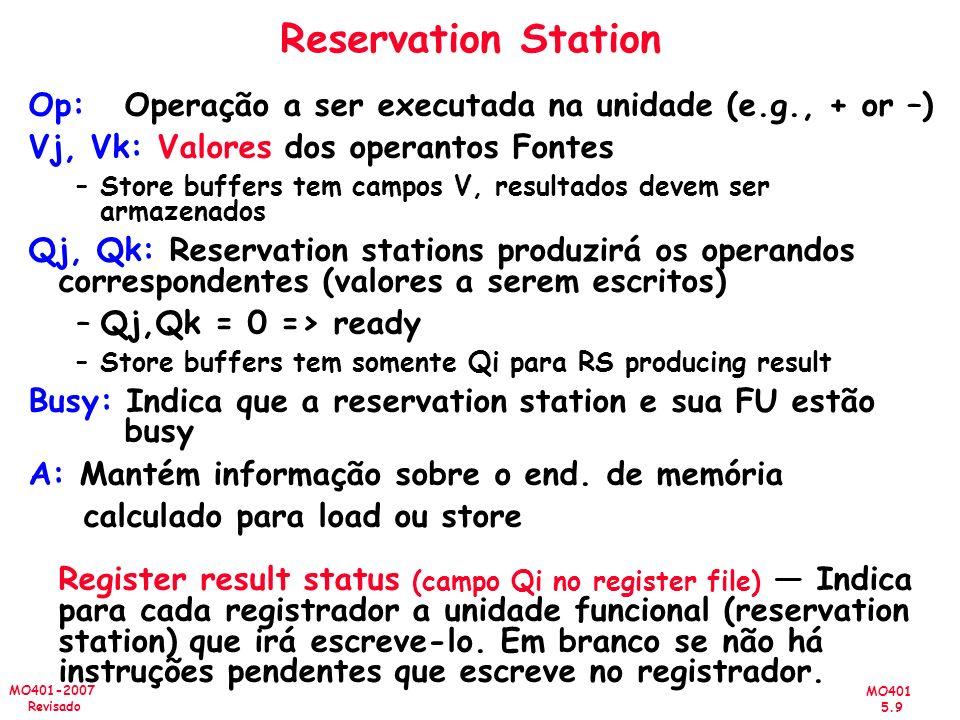 Reservation Station Op: Operação a ser executada na unidade (e.g., + or –) Vj, Vk: Valores dos operantos Fontes.