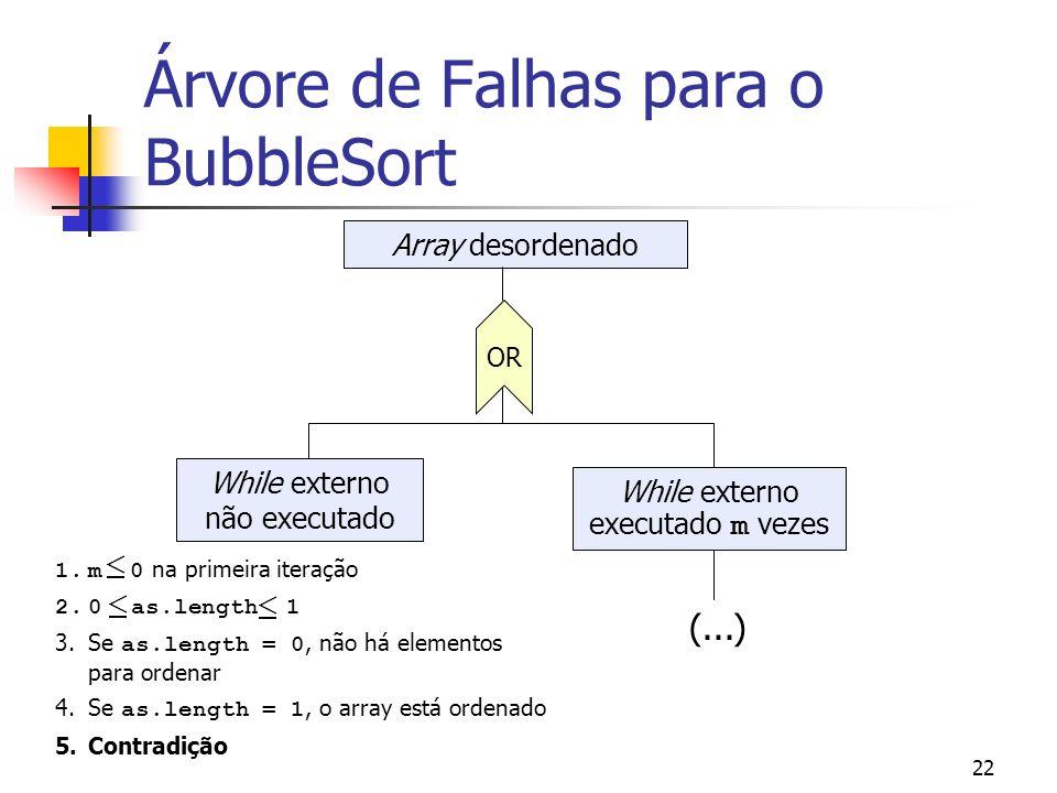 Árvore de Falhas para o BubbleSort