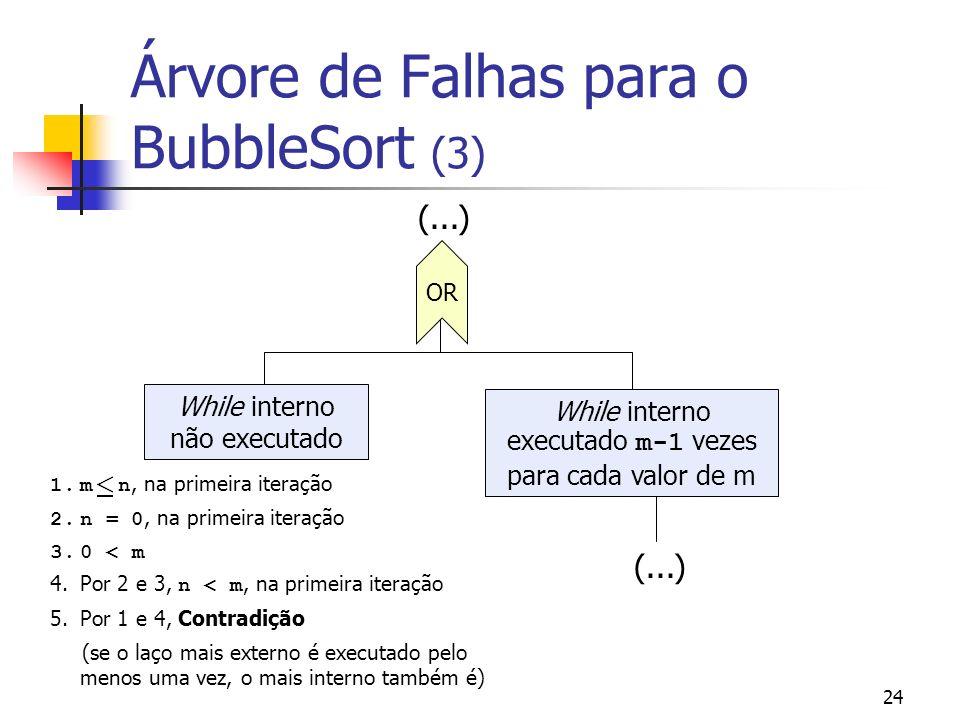 Árvore de Falhas para o BubbleSort (3)