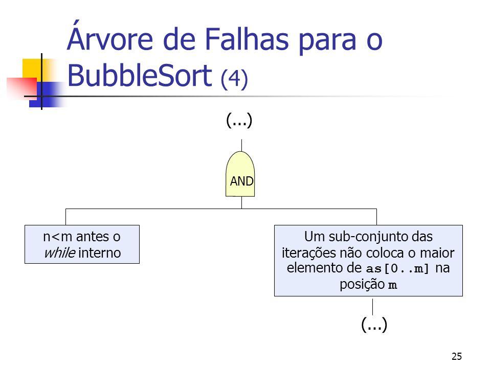 Árvore de Falhas para o BubbleSort (4)