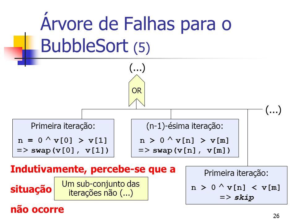 Árvore de Falhas para o BubbleSort (5)