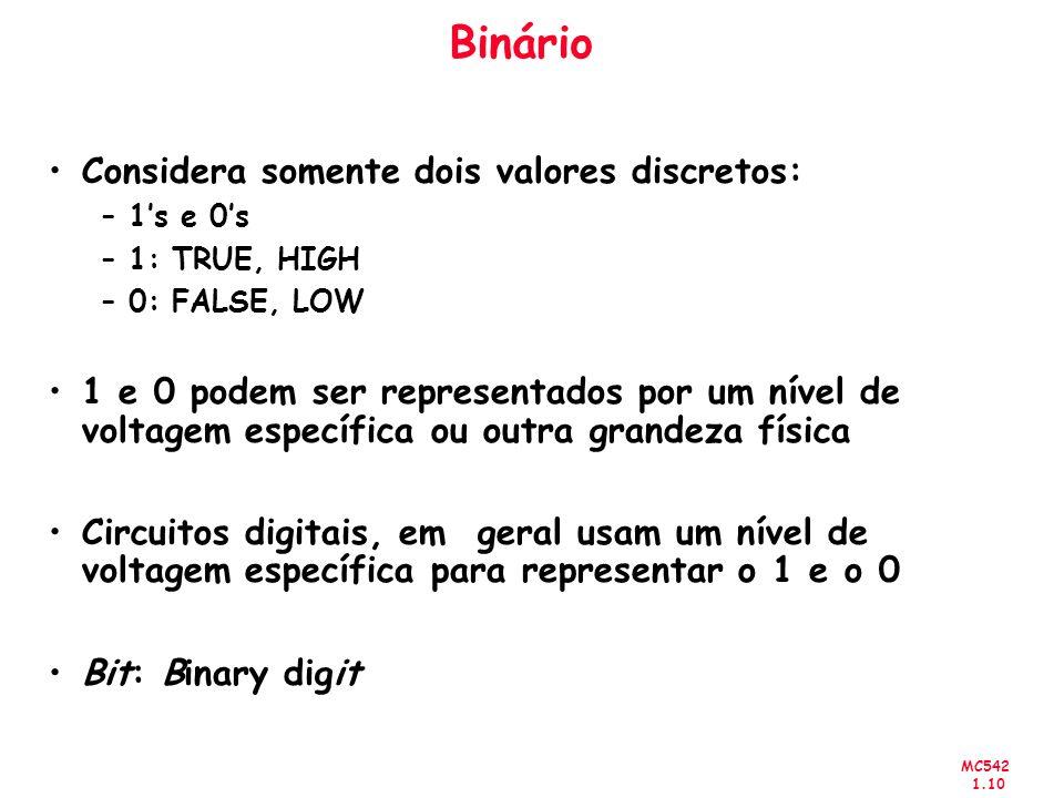 Binário Considera somente dois valores discretos: