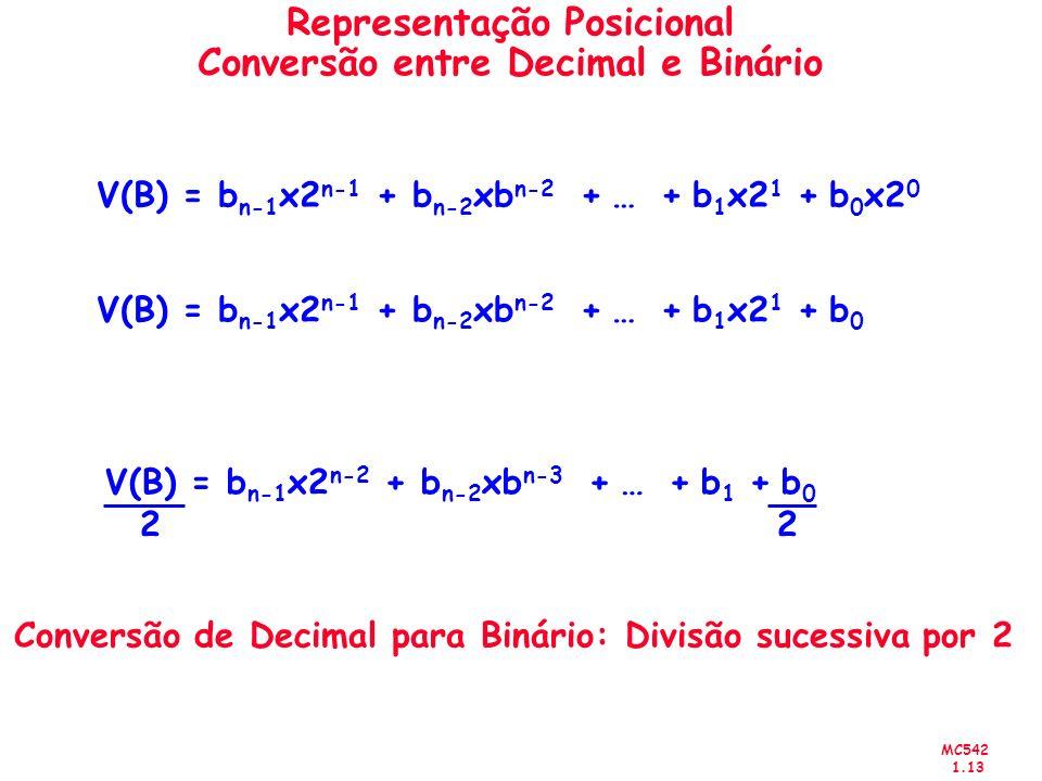 Representação Posicional Conversão entre Decimal e Binário