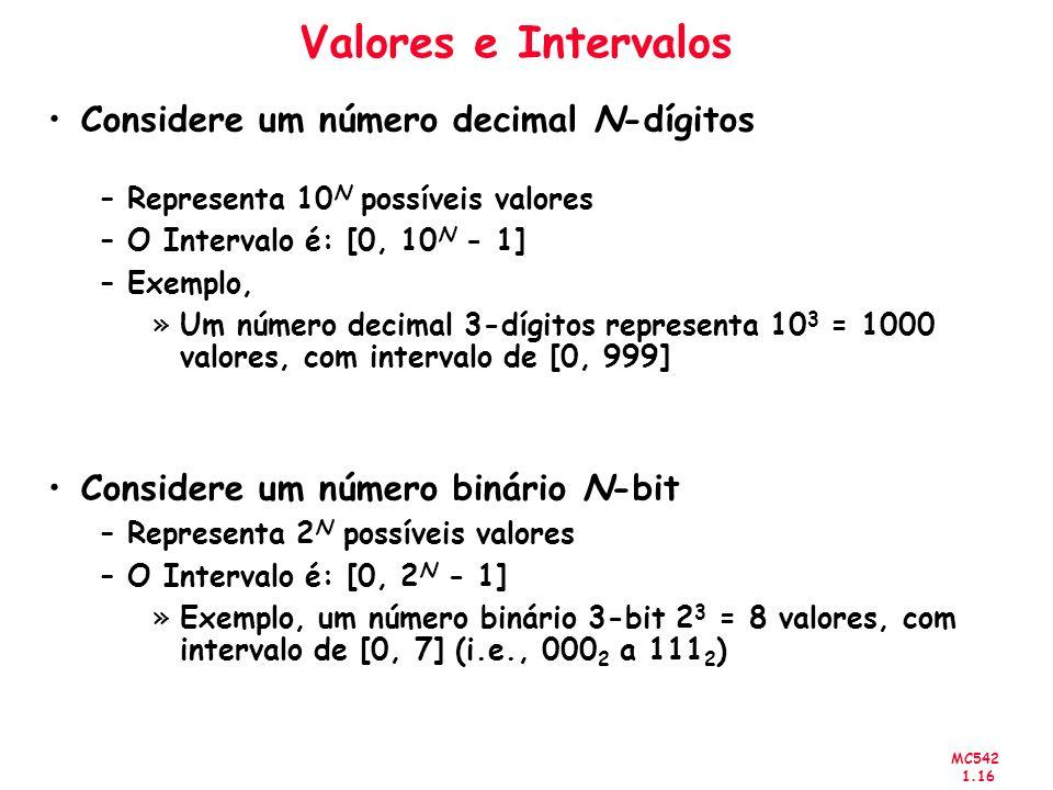 Valores e Intervalos Considere um número decimal N-dígitos