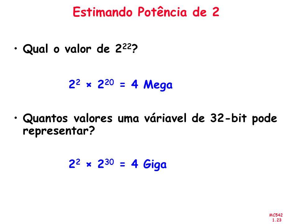 Estimando Potência de 2 Qual o valor de 222 22 × 220 = 4 Mega