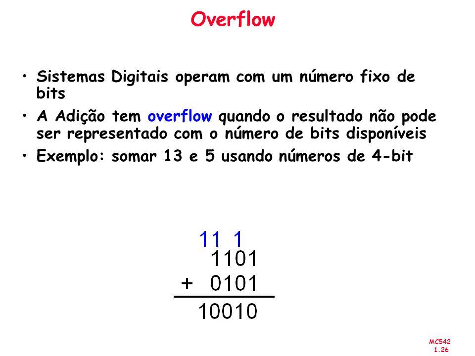 Overflow Sistemas Digitais operam com um número fixo de bits