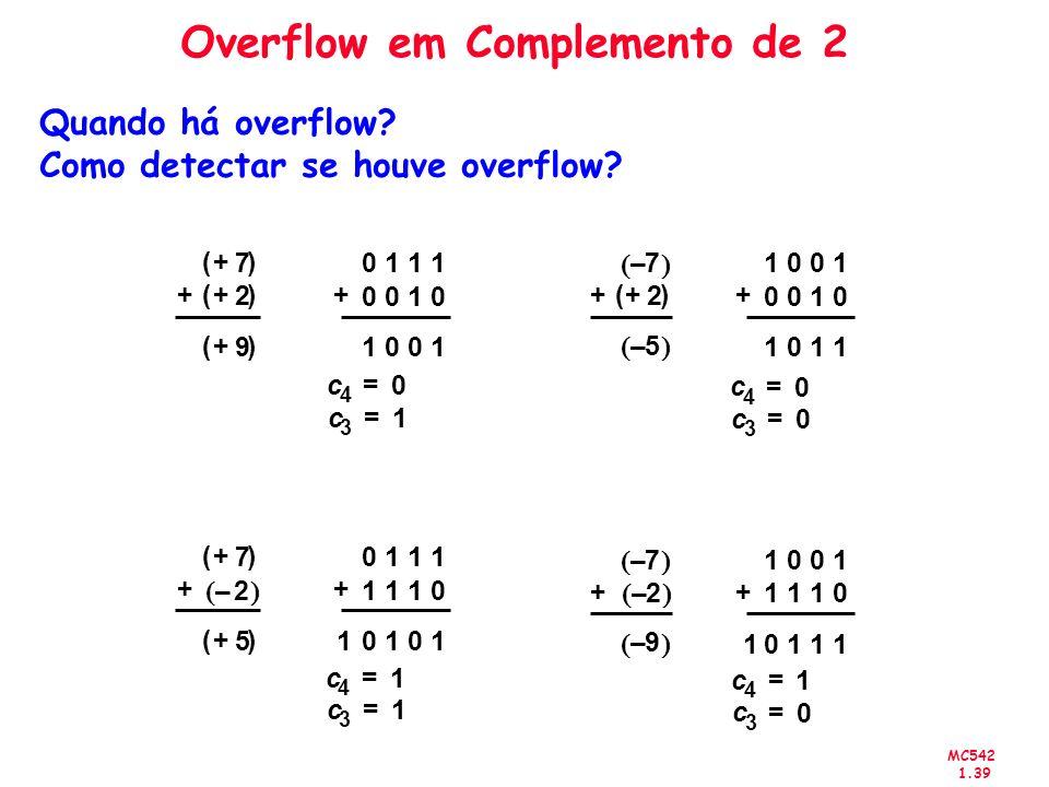 Overflow em Complemento de 2