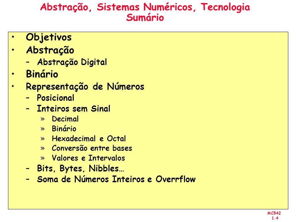 Abstração, Sistemas Numéricos, Tecnologia Sumário